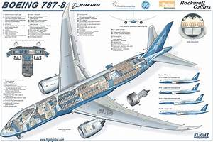Boeing 737 Fuel System Schematic  Boeing  Free Engine Image For User Manual Download