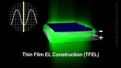 thin film el structure youtube