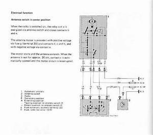 1986 420sel  Hirschmann Antenna Bench Test