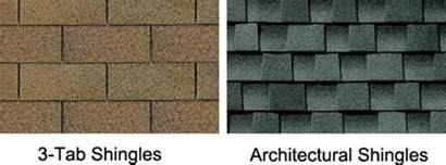 1 square of shingles is how many square renting a dumpster for roofing shingles everything you need to know hometown