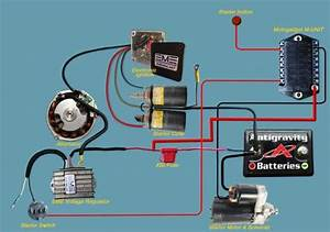 Motor System Electric