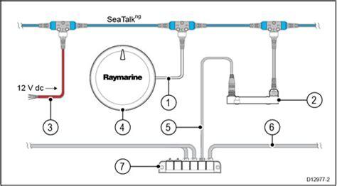 eci  engine interfacing