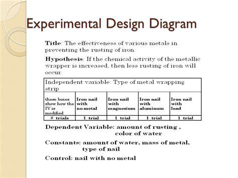 experimental design exles integrating experimental design into science ppt
