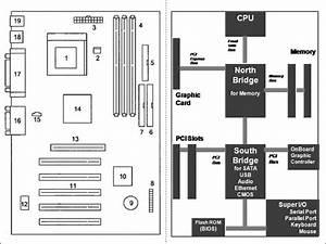 Computer Hardware For Radiologists  Part I Indrajit I K