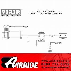 Airride Air Suspension