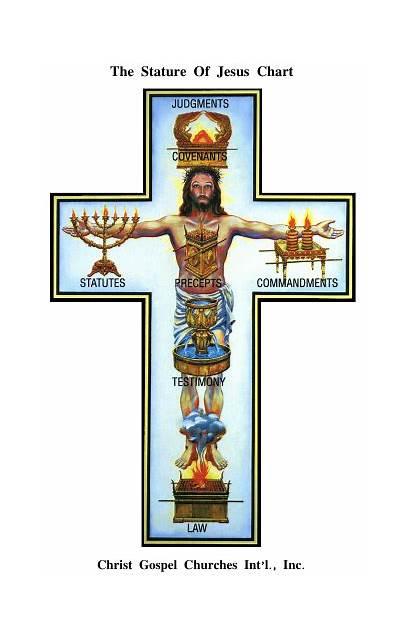 Christ Symbols Gospel Churches Church Stature Inc