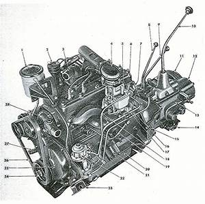 Cj2a Engine Parts Group
