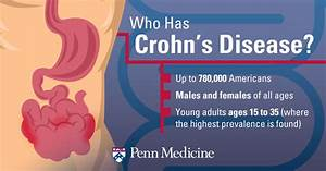 Could It Be Crohn U2019s Disease  What Your Gut Might Be