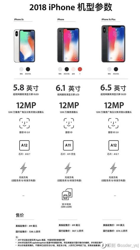 iphone 4 spec alleged apple iphone 2018 renders and specs leak