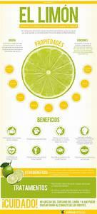 Mas de 25 ideas increibles sobre propiedades del limon en for Usos del limon para verte mas atractiva