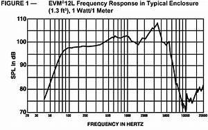 Wirkungsgrad Lautsprecher Berechnen : tragbarer akku lautsprecher sonstiges hifi forum ~ Themetempest.com Abrechnung