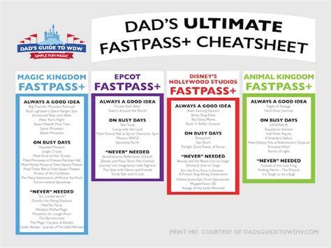 fastpass cheatsheet