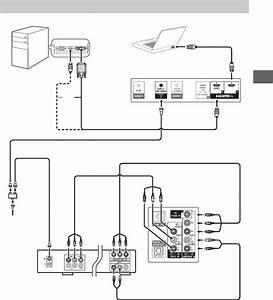 Sony Xbr Manuals