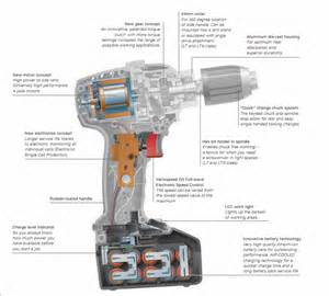 how to fix the kitchen faucet metabo schematic eht