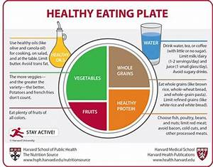 U.S. Food Policy: Harvard's new Healthy Eating Plate