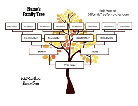 family tree template for 4 generation family tree template free to customize print
