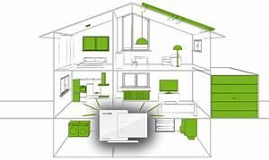 Qivicon Smart Home : vortrag andreas helmich qivicon die plattform f r das smart home mehr komfort sicherheit ~ Frokenaadalensverden.com Haus und Dekorationen