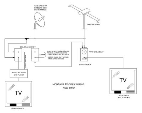 Rv Television Wiring Diagram by Tv And Cable Tv Wiring Diagram Montana Owners Club
