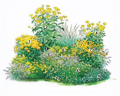Garten Pflanzen Planung by Gestaltungstipps F 252 R Ein Sonniges Blumenbeet Garten