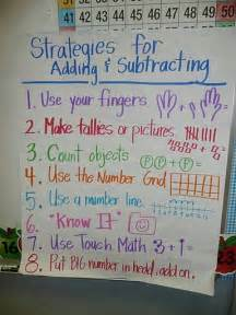 Subtraction Strategies Anchor Chart