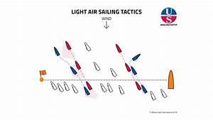 Racingtoptip  U2013 Light Air Sailing Tactics