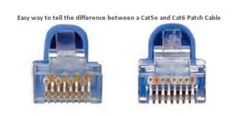 difference between cat 5 and cat 6 do cat5e cat6 cat6a cables use the same type rj45
