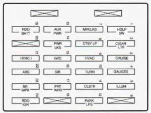 97 Chevy Blazer Fuse Box by Chevrolet Blazer 1998 Fuse Box Diagram Auto Genius