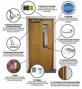 Fire Doors  10 Checks That Could Save Lives