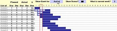 Gantt Chart Project Actual Vs Planned Excel