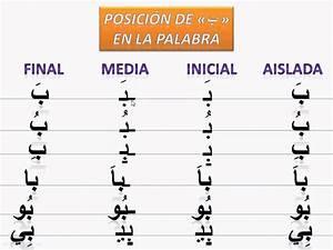 """El árabe, lengua del Corán/ el alfabeto árabe """" Al Bá e """" YouTube"""