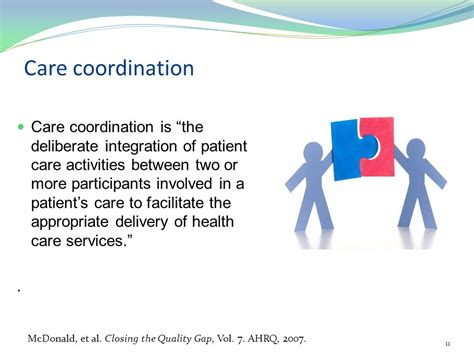 meeting the needs of patients with complex problems ppt