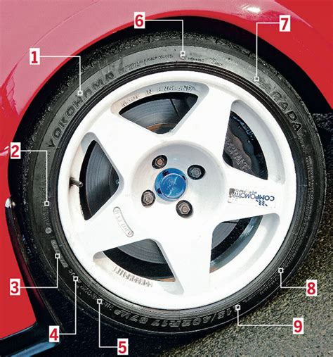 What Do The Markings On A Tyre Mean?