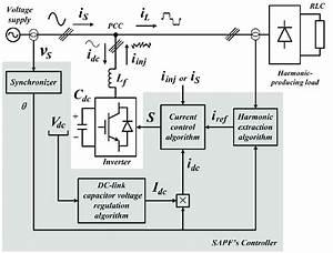 File Name  Baldor L1512t Motor Capacitor Wiring Diagram