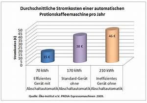 Stromverbrauch Eines Gerätes Berechnen : espressomaschinen top 100 ~ Themetempest.com Abrechnung
