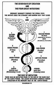 SYMBOLISM. Caduceus. | | INKSPIRATION