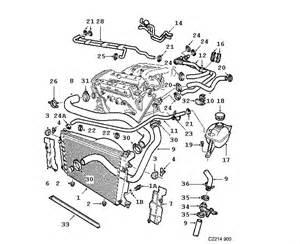 similiar saab motor diagram keywords saab 9 5 v6 engine parts diagram saab circuit diagrams
