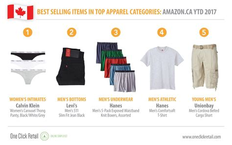 amazon apparel items selling clothing categories canada