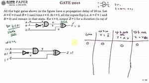 Gate Ece 2015 Output Of A Given Combinational Circuit If