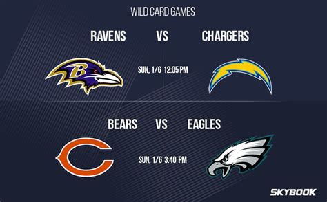 nfl wild card games odds  game previews sunday