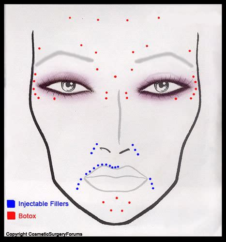 cosmetology neuro news cosmo clues