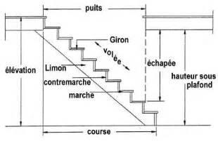 Norme Marche Escalier by Dessin Plan Escalier Int 233 Rieur Recherche Google