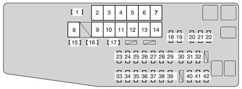 Toyota Avalon Hybrid From Fuse Box Diagram Auto