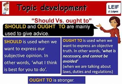 Ought Should Modals Exercises Grammar