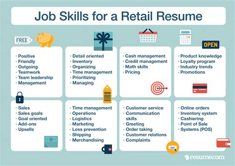 how to write a retail resume classic format exles
