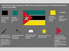 Meaning of Mozambique's flag vexillology