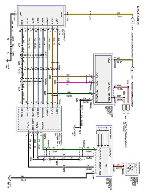 2004 Ford Tauru Stereo Wiring Diagram by 2004 Ford Explorer Wiring Harness Diagram Inspirational