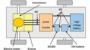 Electric Car Engine Diagram