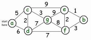 java - Dijkstra/Prim Minimum Spanning Tree - Stack Overflow