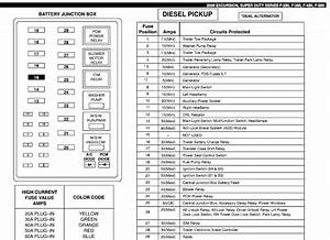 Fuse Box Diagram F250 Super Duty : fuse panel diagram for a 2000 ford f350 super duty diesel ~ A.2002-acura-tl-radio.info Haus und Dekorationen