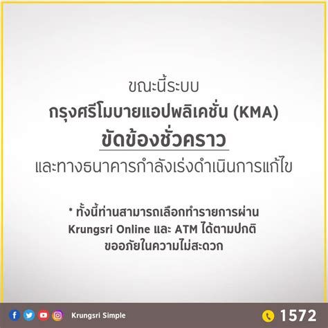 Krungsri Simple - ขณะนี้ระบบ กรุงศรีโมบายแอปพลิเคชั่น...   Facebook